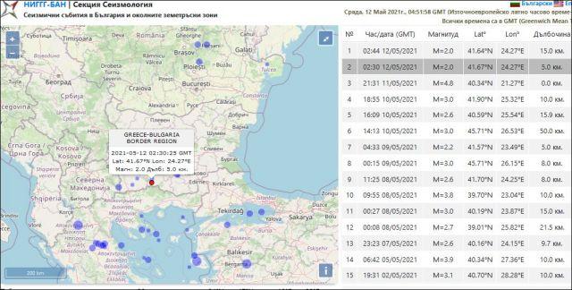 Две земетресения в един и същи район през 15 минути