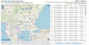 Две земетресеня са станали тази сутрин, едното близо до Перник